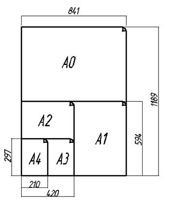 Печать чертежей A1- А0